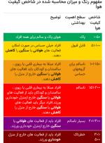 هوای ۲ شهر خوزستان امروز در وضعیت ناسالم برای گروههای حساس قرار گرفت.